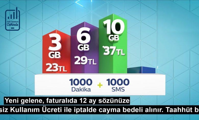 türk telekom akıllı tarife paketleri