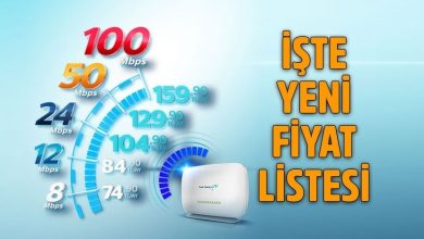 Photo of Turk Telekom Ev İnterneti 2020 Paket Fiyatları