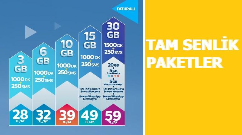 Türk Telekom Faturalı Tarife Paketleri