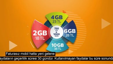 Photo of Türk Telekom Mobil İnternet Paketleri 2020 Nedir?