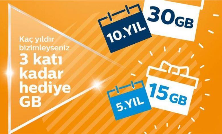 Türk Telekom Faturasız Paketlerde En Güzel Tarifeler