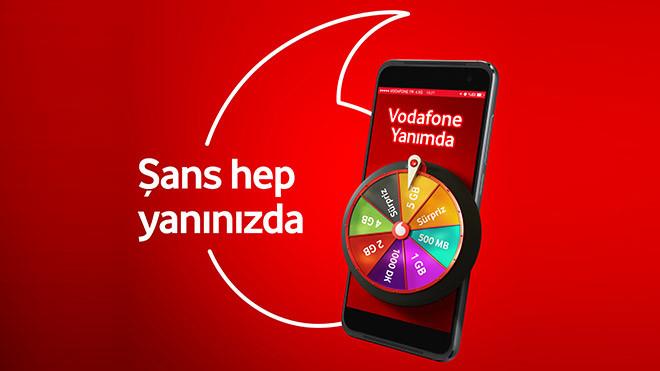 Photo of Vodafone Bedava İnternet Hilesi Nasıl Yapılır? 2020