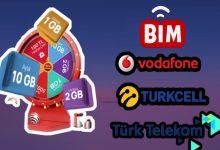 Bedava İnternet (GB) Yapma SMS Kodları