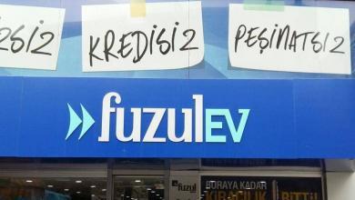 Photo of Fuzulev 2020 Faizsiz Taksitle Ev Alma Sistemi Nedir?