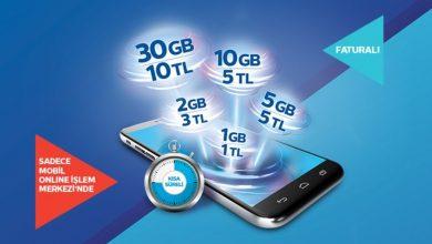 Türk Telekom En Uygun Tarifelerde Ucuz Paketler