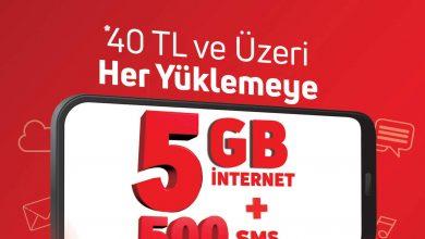 Photo of Bimcell Bedava İnternet 2020 30 GB Paket Hilesi
