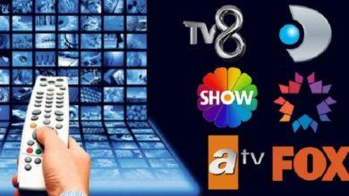 Türksat Frekans Uydu Ekleme Kanallar Listesi, Otomatik Arama