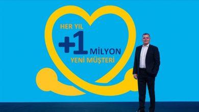 Turkcell Yıllık Paketleri ve Katlama Kampanyası
