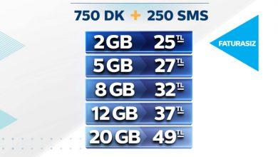 Türk Telekom Geçiş Avantajlı Havalı Paketler