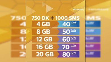 Türk Telekom Her Yöne Dakika ve Sms Paketleri