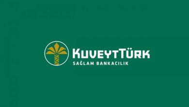 Kuveyt Türk Çalışma Saatleri, İletişim ve Müşteri Hizmetleri
